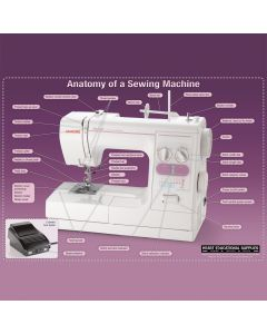 Anatomy of a Sewing Machine Poster